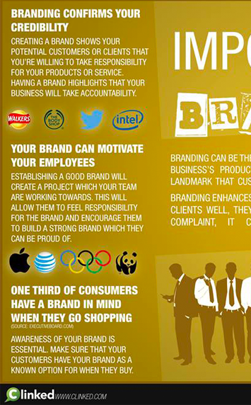 importance business branding landing page preview.png