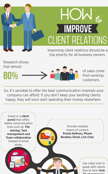 improve client relations landing page preview.png