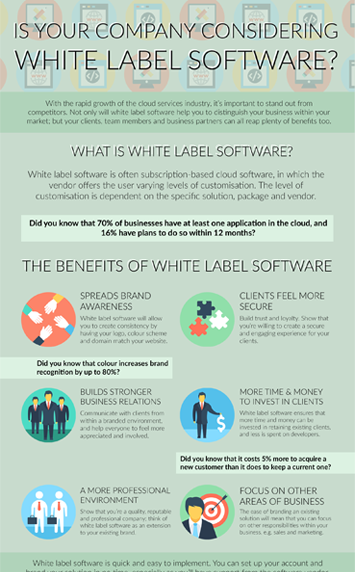 white label software landing page preview new.png